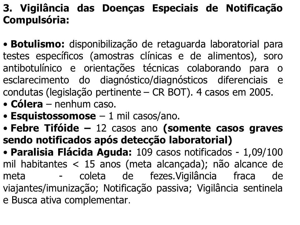 3. Vigilância das Doenças Especiais de Notificação Compulsória: Botulismo: disponibilização de retaguarda laboratorial para testes específicos (amostr