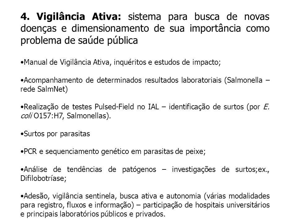 4. Vigilância Ativa: sistema para busca de novas doenças e dimensionamento de sua importância como problema de saúde pública Manual de Vigilância Ativ