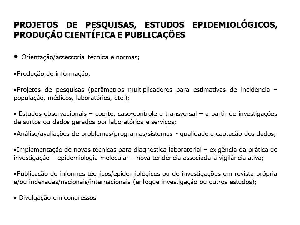 PROJETOS DE PESQUISAS, ESTUDOS EPIDEMIOLÓGICOS, PRODUÇÃO CIENTÍFICA E PUBLICAÇÕES Orientação/assessoria técnica e normas; Produção de informação; Proj