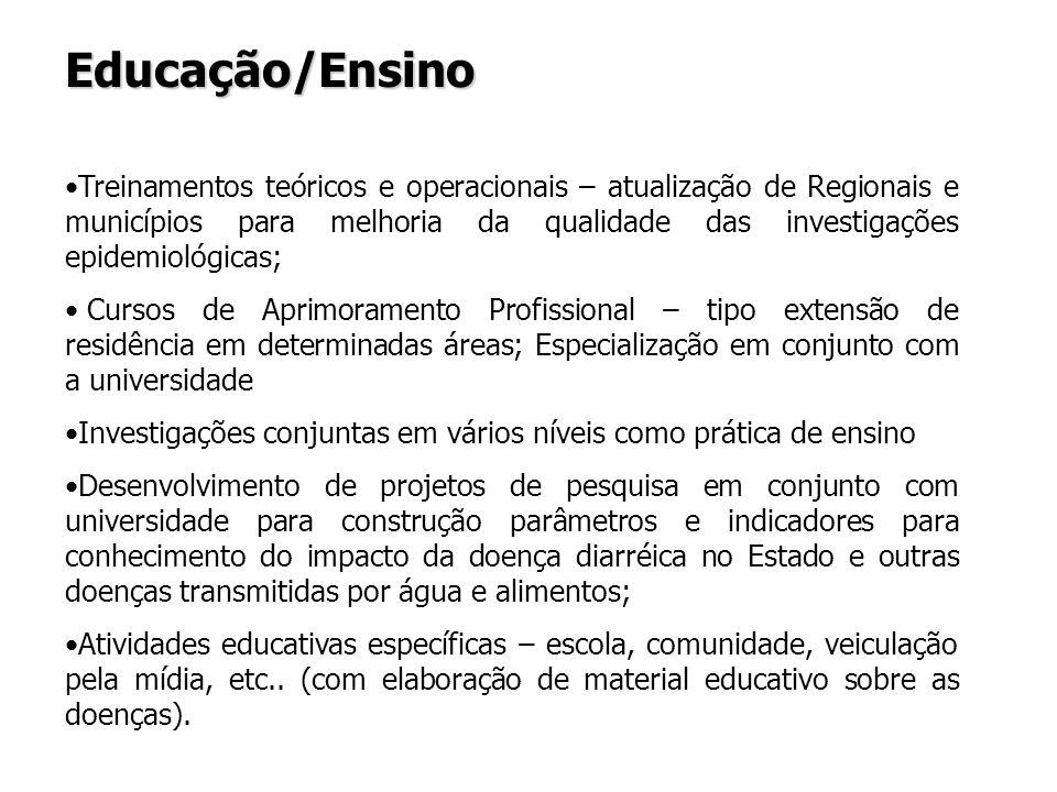 Educação/Ensino Treinamentos teóricos e operacionais – atualização de Regionais e municípios para melhoria da qualidade das investigações epidemiológi
