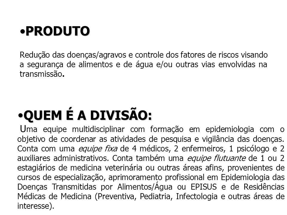 Sistema de Vigilância de Surtos de DTAA MDDA Vigilância Ativa Vigilância de Doenças Específicas Monitoramento ambiental de patógenos Cólera Febre Tifóide Polio/PFA Botulismo DCJ SHU Outras Diarréia sanguinolenta VE - DTHA
