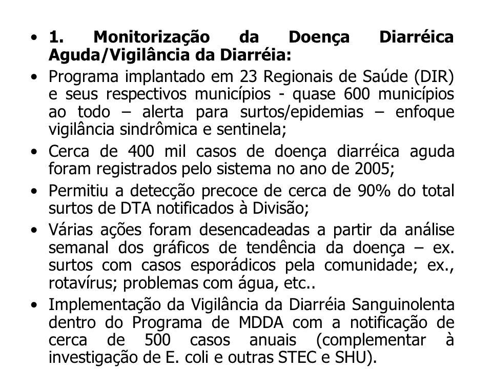1. Monitorização da Doença Diarréica Aguda/Vigilância da Diarréia: Programa implantado em 23 Regionais de Saúde (DIR) e seus respectivos municípios -