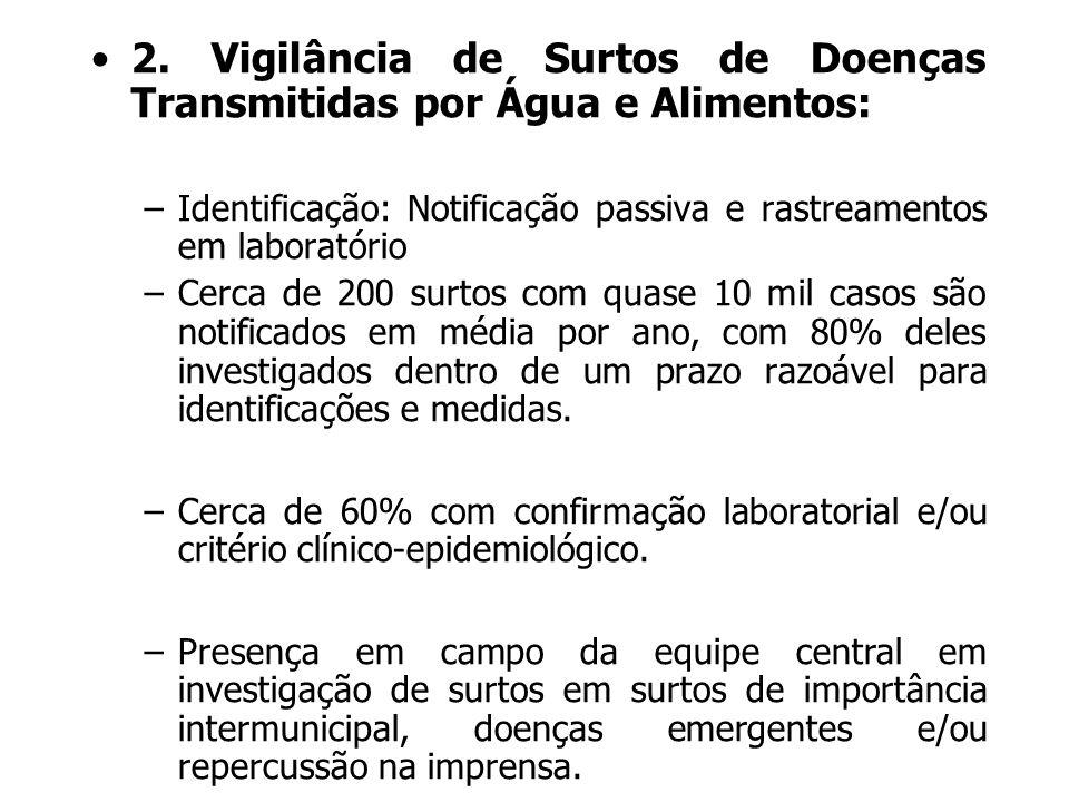2. Vigilância de Surtos de Doenças Transmitidas por Água e Alimentos: –Identificação: Notificação passiva e rastreamentos em laboratório –Cerca de 200