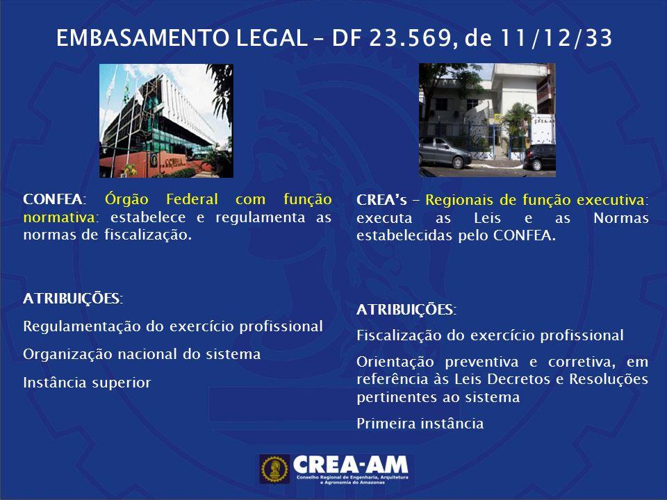 EMBASAMENTO LEGAL – DF 23.569, de 11/12/33 CONFEA: Órgão Federal com função normativa: estabelece e regulamenta as normas de fiscalização. ATRIBUIÇÕES