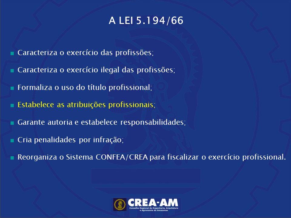 A LEI 5.194/66 Caracteriza o exercício das profissões; Caracteriza o exercício ilegal das profissões; Formaliza o uso do título profissional; Estabele