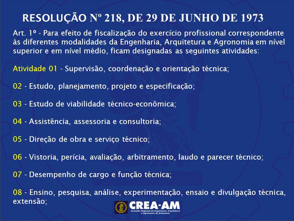 RESOLUÇÃO Nº 218, DE 29 DE JUNHO DE 1973 Art. 1º - Para efeito de fiscalização do exercício profissional correspondente às diferentes modalidades da E