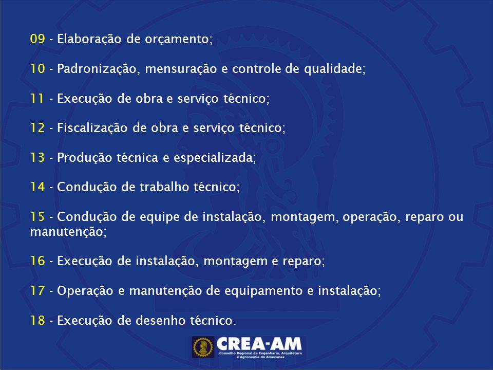 09 - Elaboração de orçamento; 10 - Padronização, mensuração e controle de qualidade; 11 - Execução de obra e serviço técnico; 12 - Fiscalização de obr