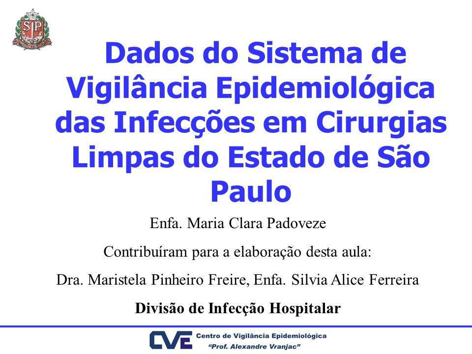 Dados do Sistema de Vigilância Epidemiológica das Infecções em Cirurgias Limpas do Estado de São Paulo Enfa. Maria Clara Padoveze Contribuíram para a