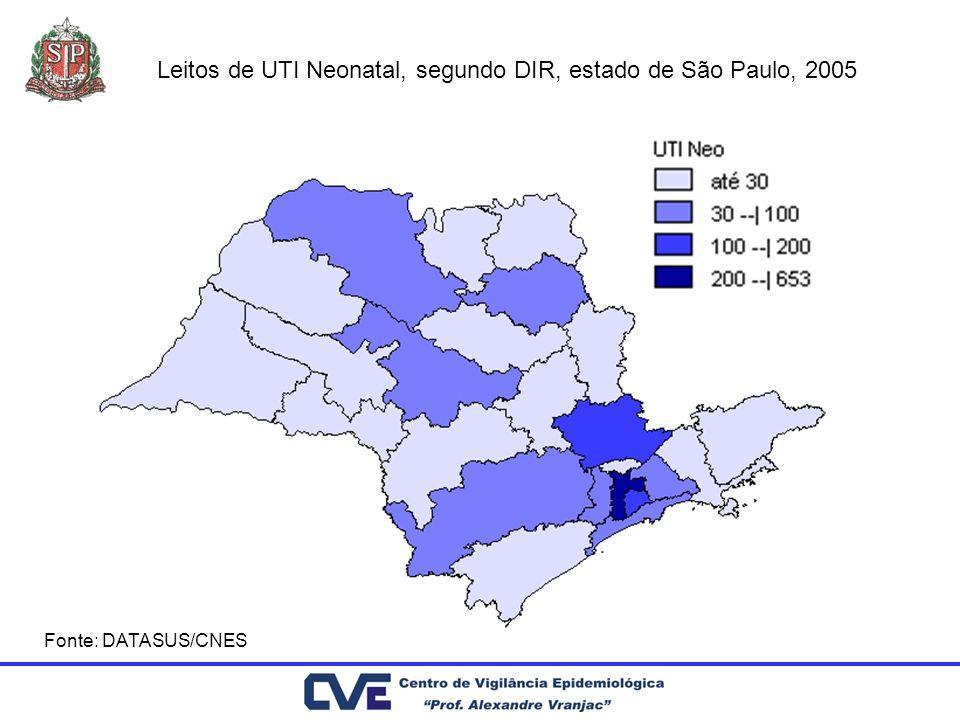 Leitos de UTI Neonatal, segundo DIR, estado de São Paulo, 2005 Fonte: DATASUS/CNES