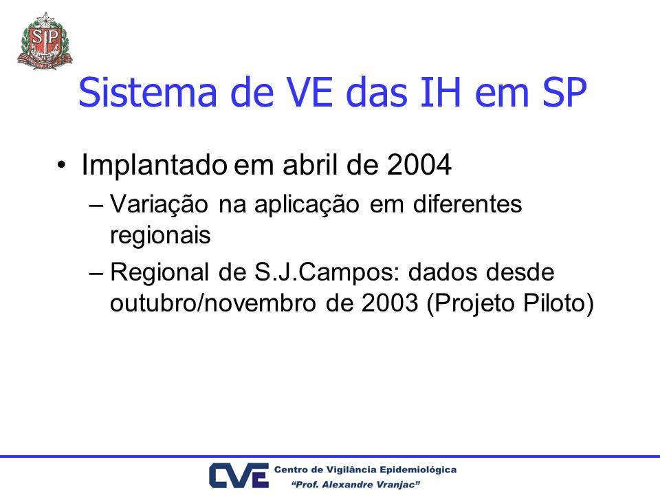 Sistema de VE das IH em SP Implantado em abril de 2004 –Variação na aplicação em diferentes regionais –Regional de S.J.Campos: dados desde outubro/nov