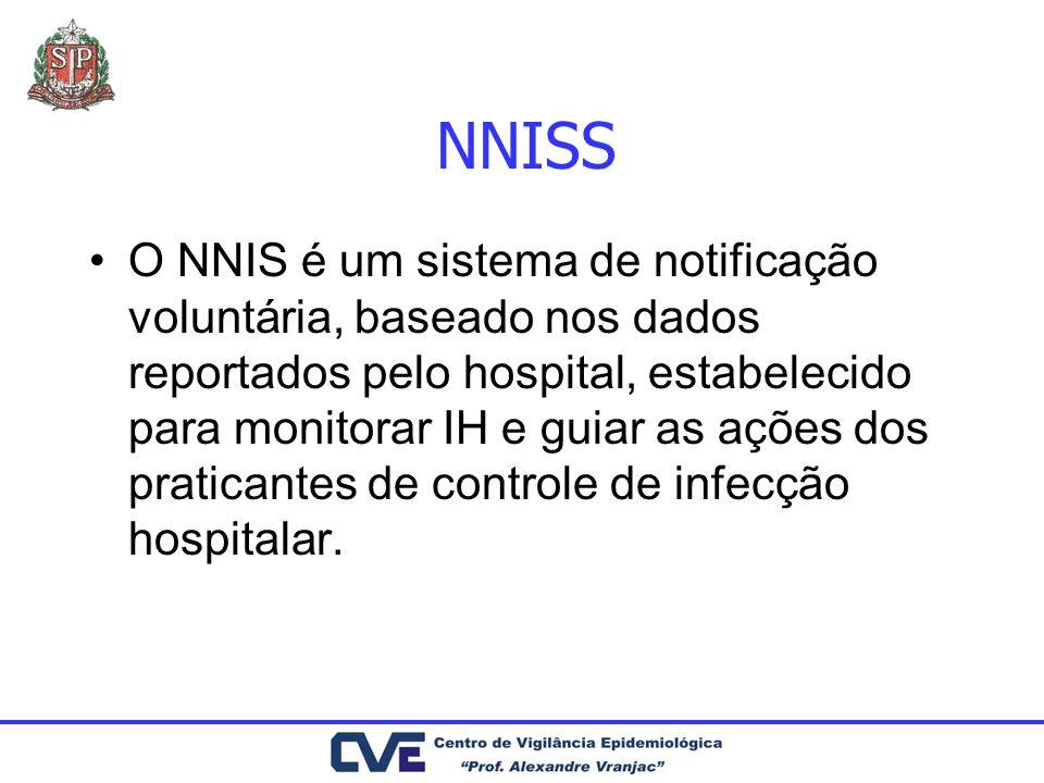 NNISS O NNIS é um sistema de notificação voluntária, baseado nos dados reportados pelo hospital, estabelecido para monitorar IH e guiar as ações dos p