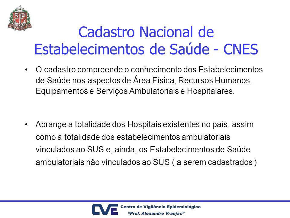 Cadastro Nacional de Estabelecimentos de Saúde - CNES O cadastro compreende o conhecimento dos Estabelecimentos de Saúde nos aspectos de Área Física,