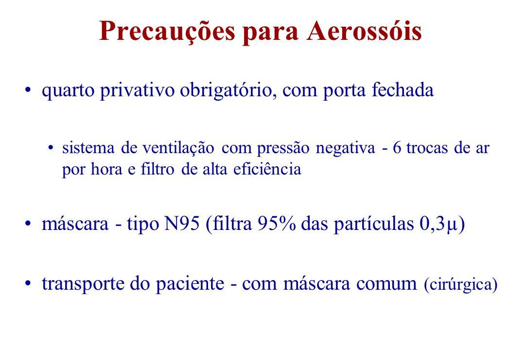 Precauções para Aerossóis quarto privativo obrigatório, com porta fechada sistema de ventilação com pressão negativa - 6 trocas de ar por hora e filtr