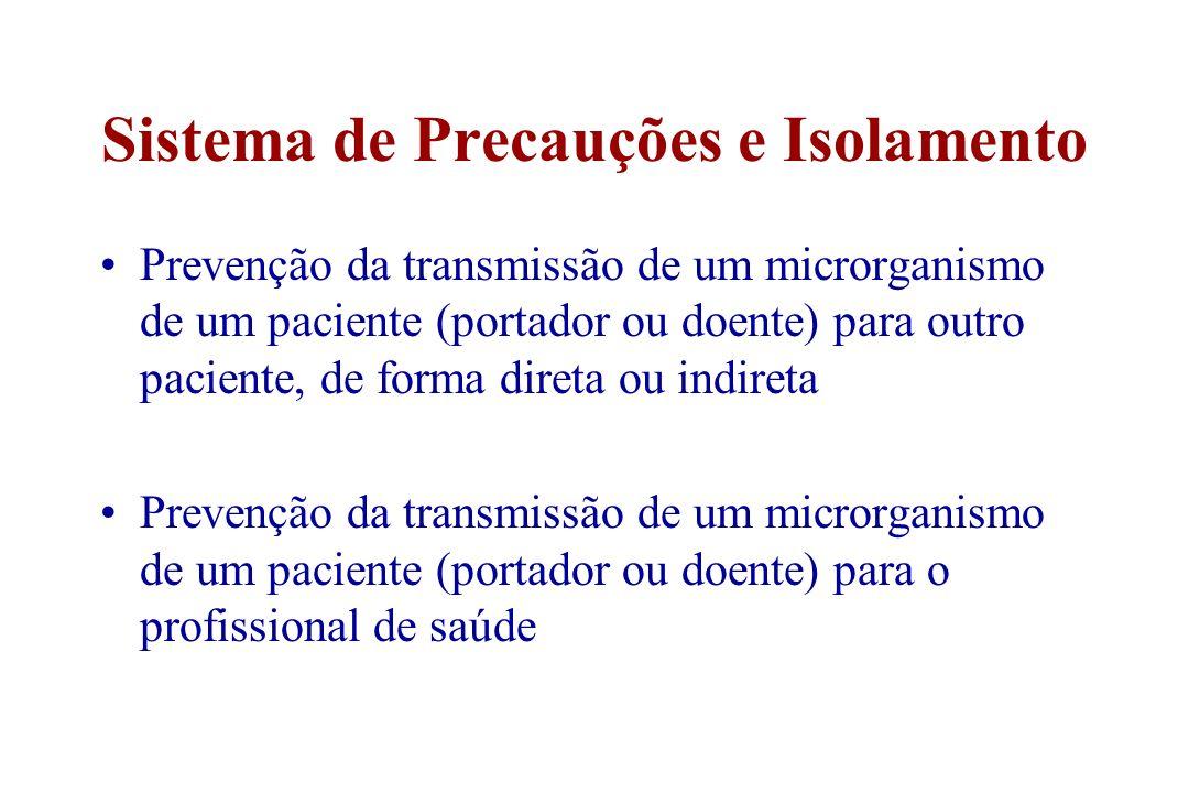 Sistema de Precauções e Isolamento Prevenção da transmissão de um microrganismo de um paciente (portador ou doente) para outro paciente, de forma dire
