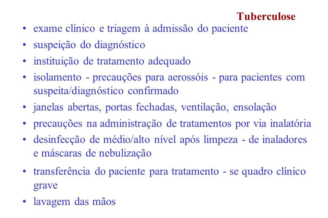 Tuberculose exame clínico e triagem à admissão do paciente suspeição do diagnóstico instituição de tratamento adequado isolamento - precauções para ae