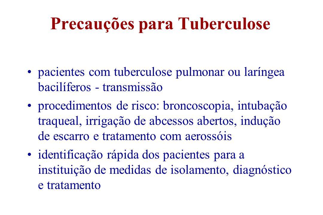 Precauções para Tuberculose pacientes com tuberculose pulmonar ou laríngea bacilíferos - transmissão procedimentos de risco: broncoscopia, intubação t