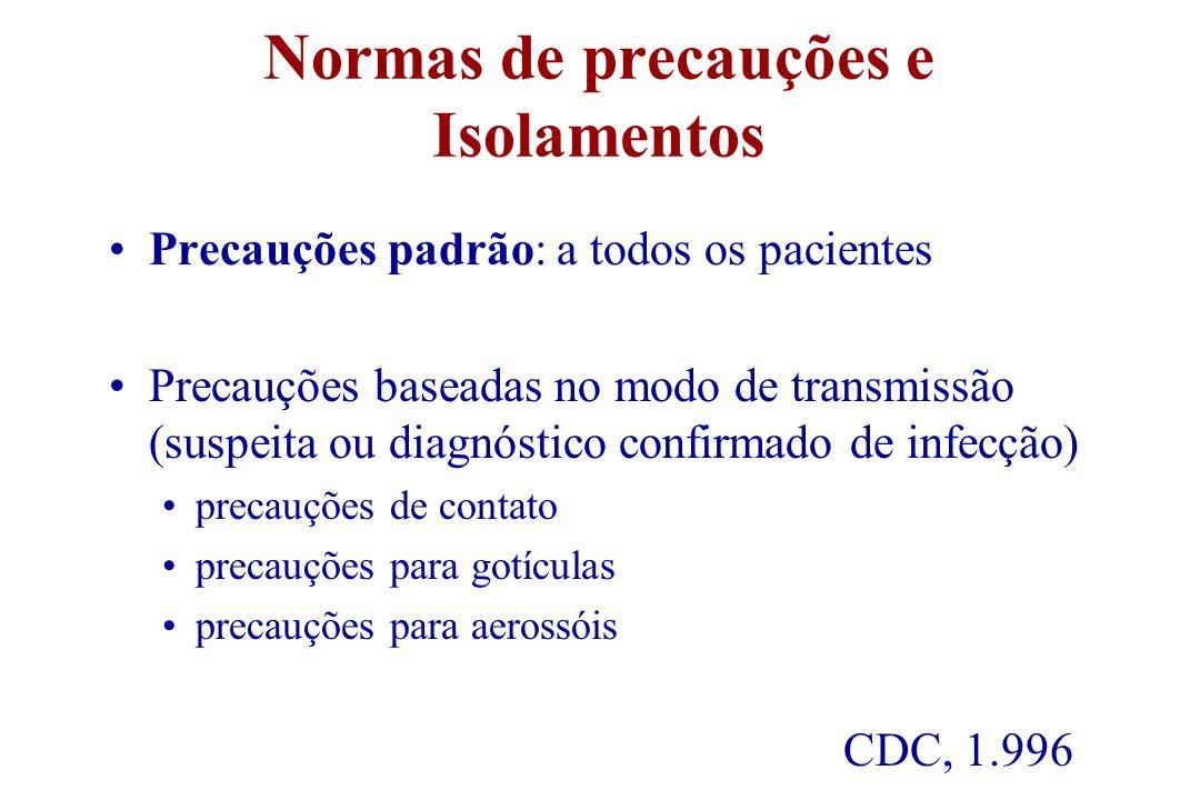 Normas de precauções e Isolamentos Precauções padrão: a todos os pacientes Precauções baseadas no modo de transmissão (suspeita ou diagnóstico confirm