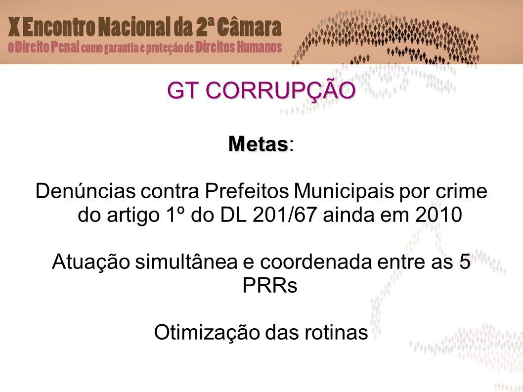 GT CORRUPÇÃO Metas Metas: Denúncias contra Prefeitos Municipais por crime do artigo 1º do DL 201/67 ainda em 2010 Atuação simultânea e coordenada entre as 5 PRRs Otimização das rotinas