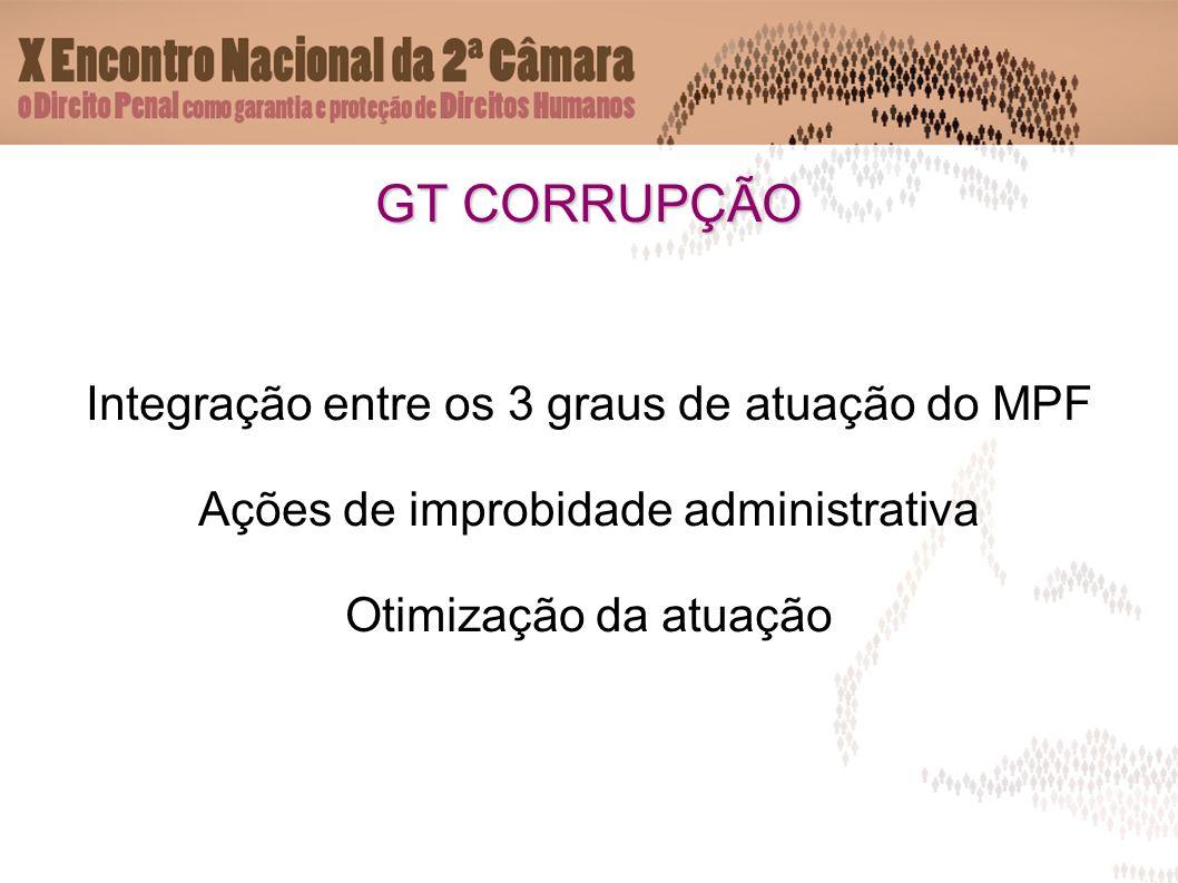 GT CORRUPÇÃO Integração entre os 3 graus de atuação do MPF Ações de improbidade administrativa Otimização da atuação