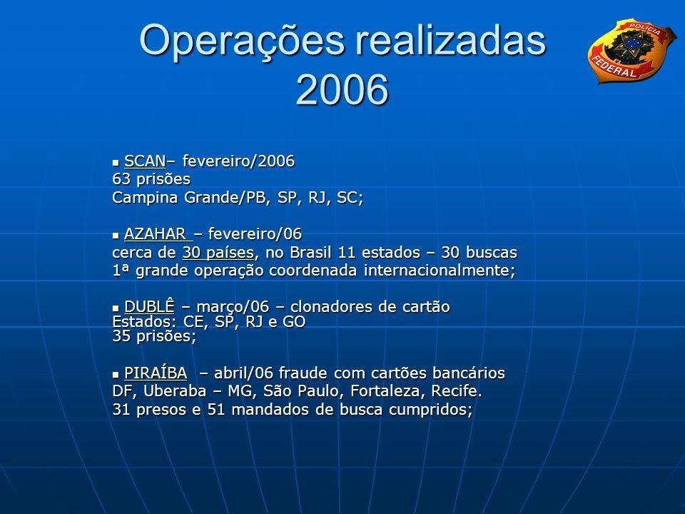Operações realizadas 2006 SCAN– fevereiro/2006 SCAN– fevereiro/2006SCAN 63 prisões Campina Grande/PB, SP, RJ, SC; AZAHAR – fevereiro/06 AZAHAR – fever