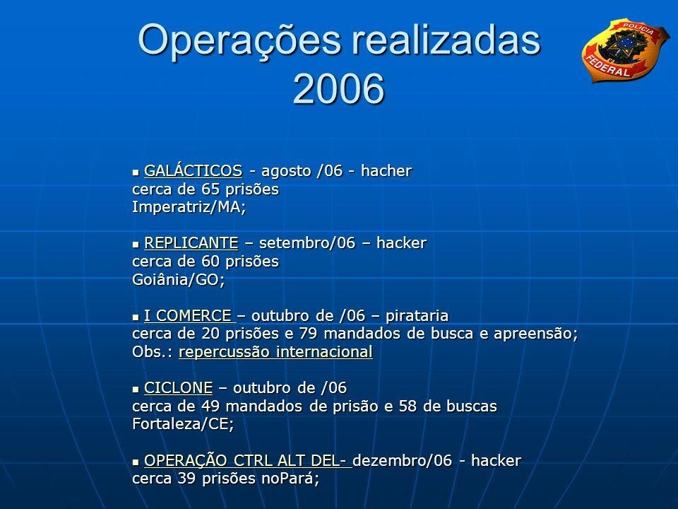 Operações realizadas 2006 GALÁCTICOS - agosto /06 - hacher GALÁCTICOS - agosto /06 - hacherGALÁCTICOS cerca de 65 prisões Imperatriz/MA; REPLICANTE –