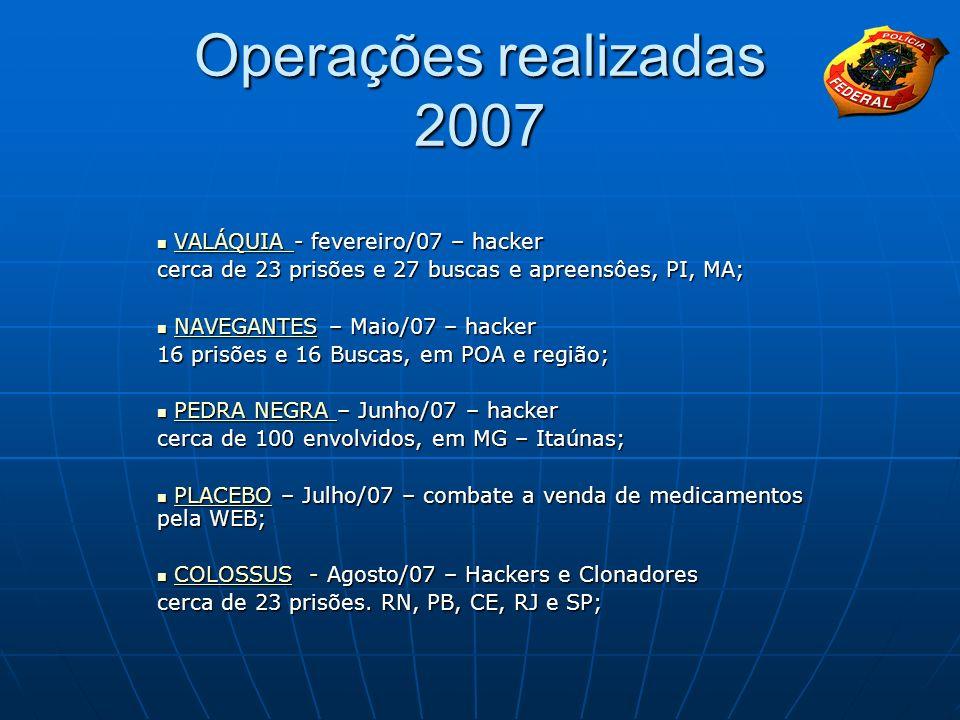 Operações realizadas 2007 VALÁQUIA - fevereiro/07 – hacker VALÁQUIA - fevereiro/07 – hackerVALÁQUIA cerca de 23 prisões e 27 buscas e apreensôes, PI,