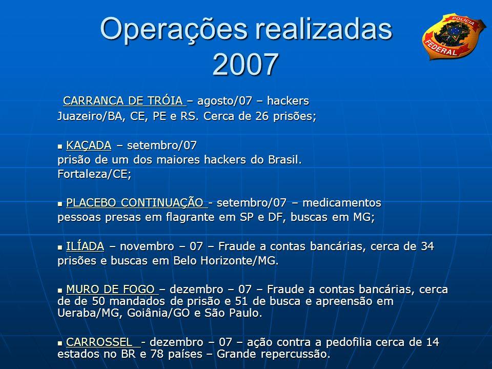 Operações realizadas 2007 CARRANCA DE TRÓIA – agosto/07 – hackers CARRANCA DE TRÓIA – agosto/07 – hackers CARRANCA DE TRÓIA CARRANCA DE TRÓIA Juazeiro