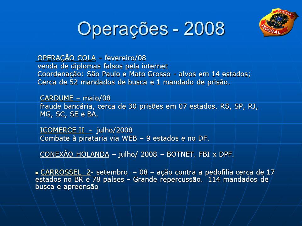 Operações - 2008 OPERAÇÃO OPERAÇÃO COLA – fevereiro/08 OPERAÇÃO COLA – fevereiro/08 OPERAÇÃO venda de diplomas falsos pela internet venda de diplomas