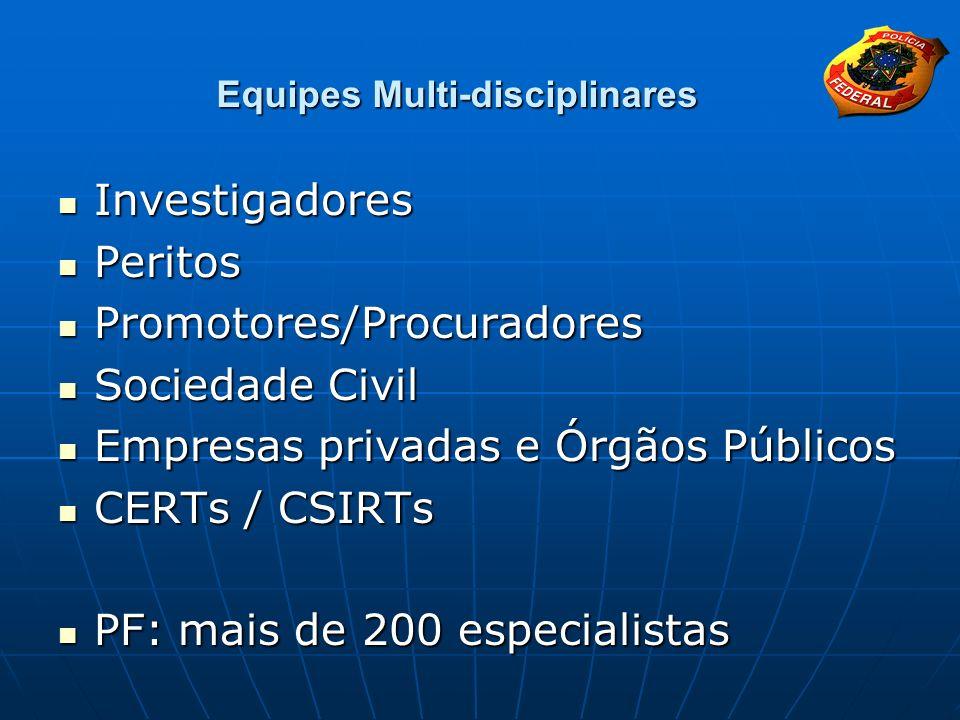 Equipes Multi-disciplinares Investigadores Investigadores Peritos Peritos Promotores/Procuradores Promotores/Procuradores Sociedade Civil Sociedade Ci