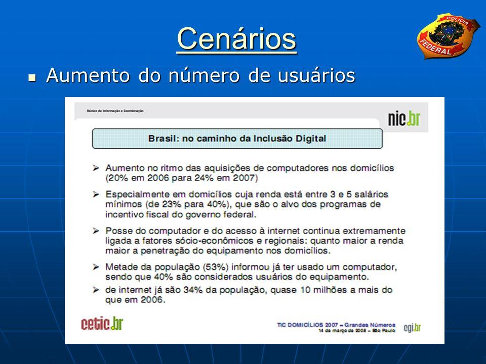 Cenários Aumento do número de usuários Aumento do número de usuários