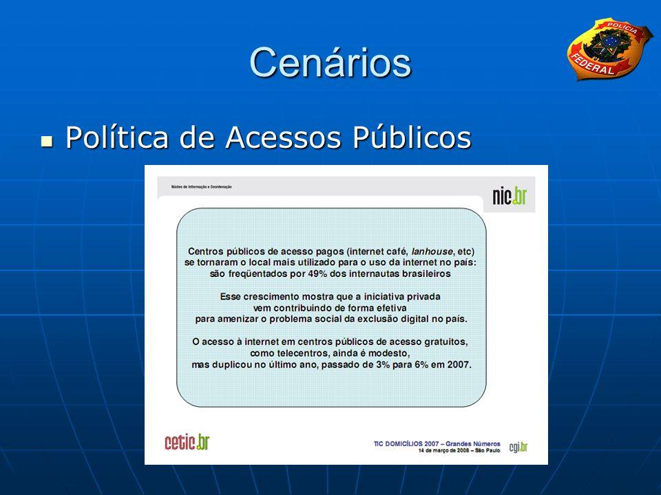 Cenários Política de Acessos Públicos Política de Acessos Públicos