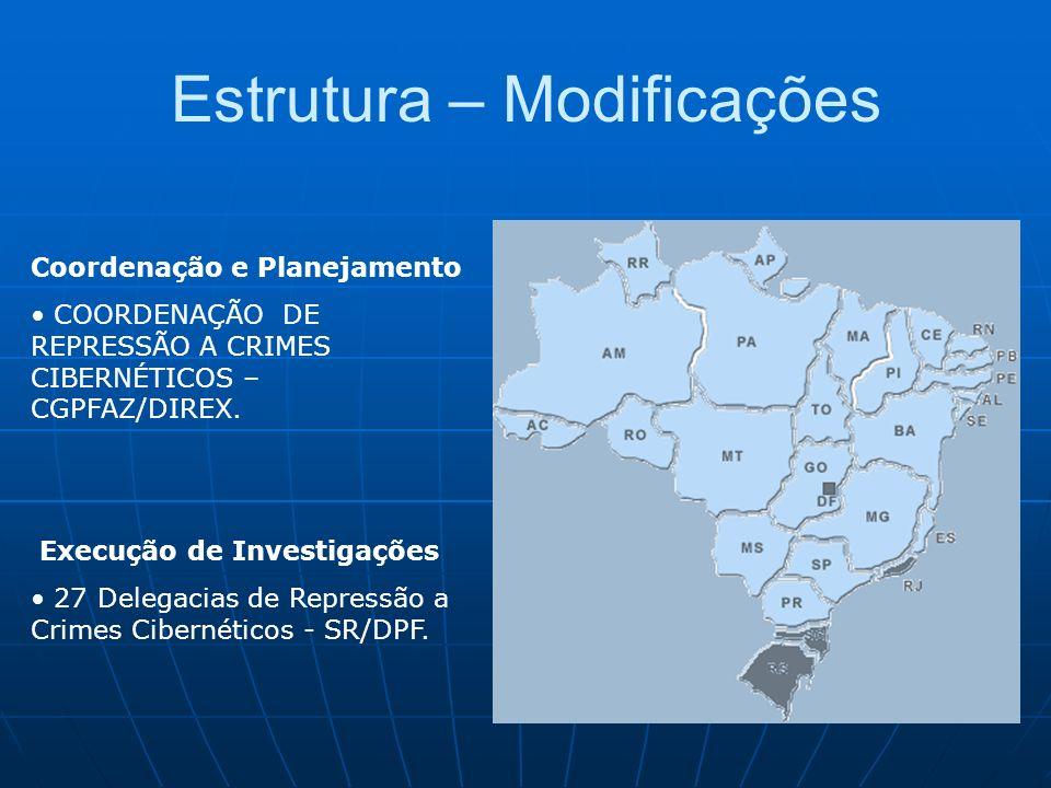 Estrutura – Modificações Coordenação e Planejamento COORDENAÇÃO DE REPRESSÃO A CRIMES CIBERNÉTICOS – CGPFAZ/DIREX. Execução de Investigações 27 Delega