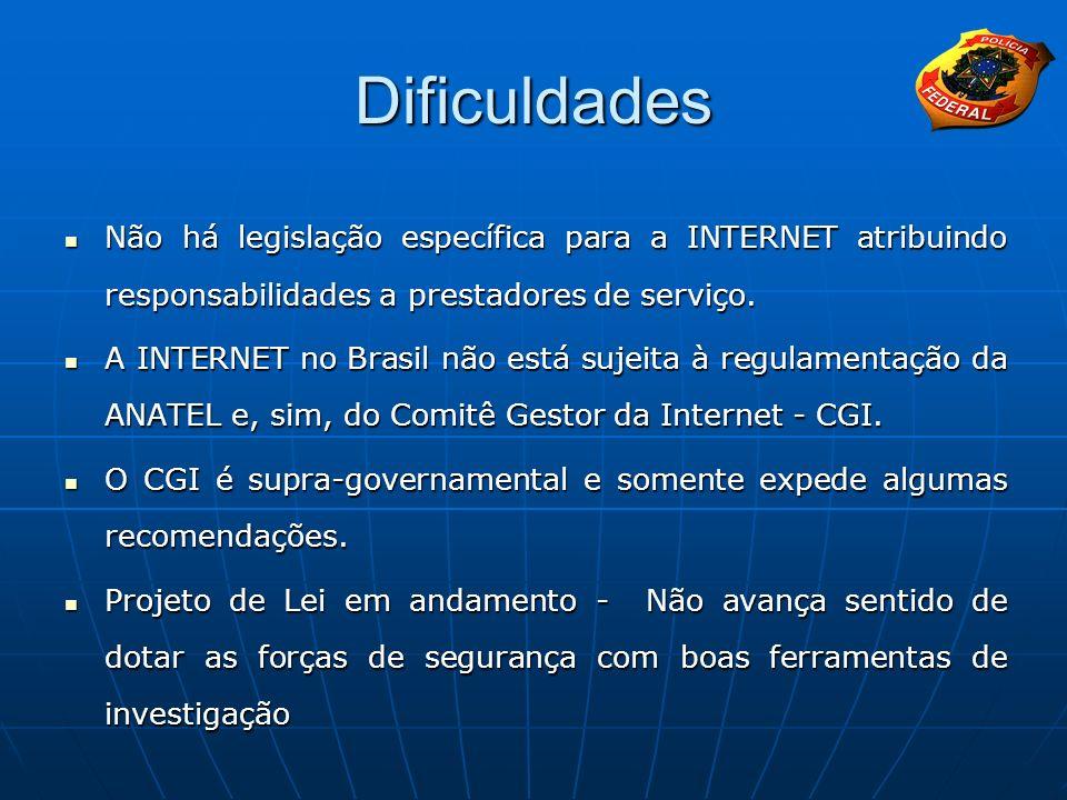 Dificuldades Não há legislação específica para a INTERNET atribuindo responsabilidades a prestadores de serviço. Não há legislação específica para a I