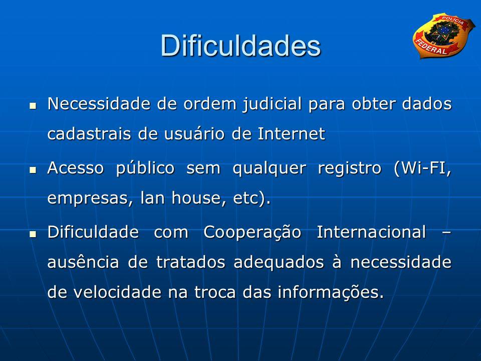 Dificuldades Necessidade de ordem judicial para obter dados cadastrais de usuário de Internet Necessidade de ordem judicial para obter dados cadastrai