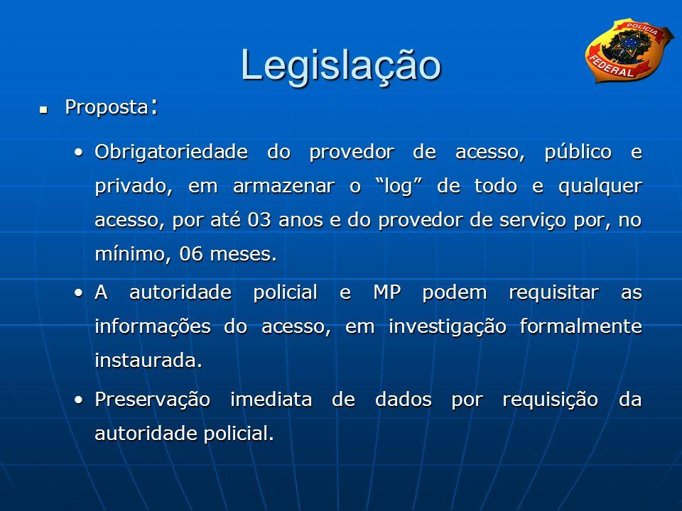 Legislação Proposta : Proposta : Obrigatoriedade do provedor de acesso, público e privado, em armazenar o log de todo e qualquer acesso, por até 03 an