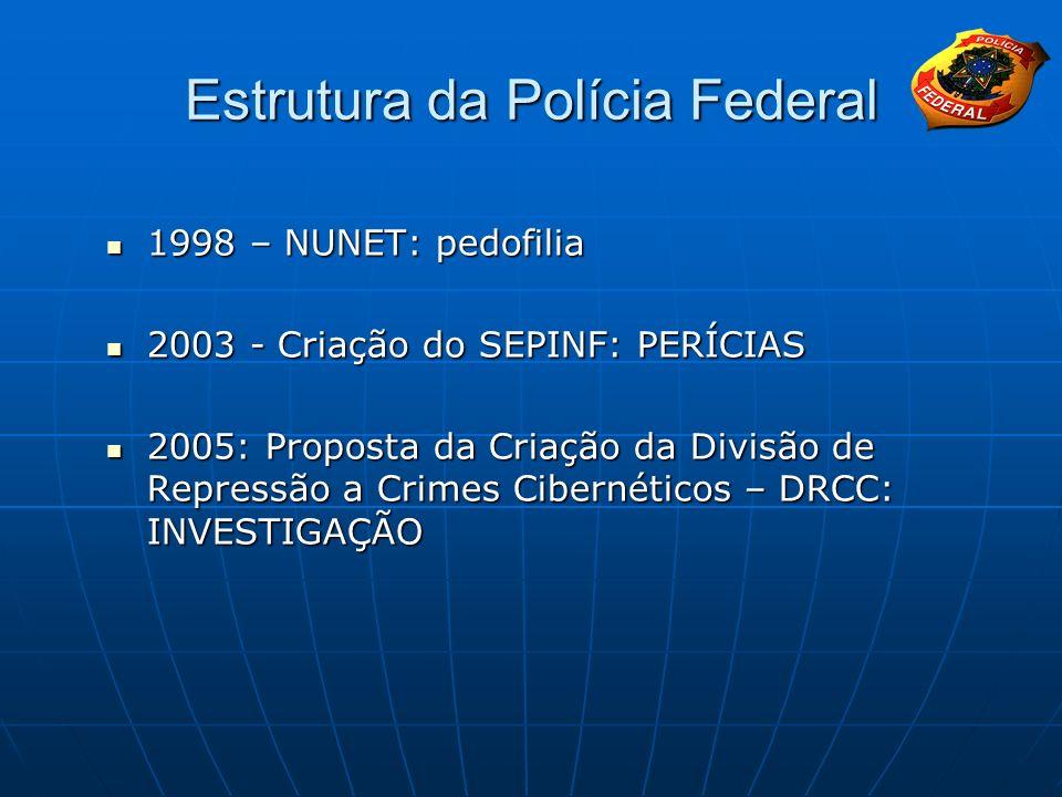 Estrutura da Polícia Federal 1998 – NUNET: pedofilia 1998 – NUNET: pedofilia 2003 - Criação do SEPINF: PERÍCIAS 2003 - Criação do SEPINF: PERÍCIAS 200