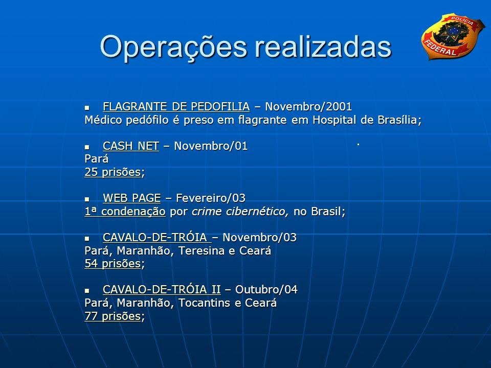 Operações realizadas 2005 NET LIVRE – Fevereiro/2005 NET LIVRE – Fevereiro/2005NET LIVRENET LIVRE Rio de Janeiro e Santa Catarina prisão do líder da quadrilha; MATRIX – Março/2005 MATRIX – Março/2005MATRIX Rio Grande do Sul 8 Prisões; ANJO DA GUARDA I – Julho/2005 ANJO DA GUARDA I – Julho/2005ANJO DA GUARDA IANJO DA GUARDA I Buscas em 8 Estados Prisão em Volta Redonda-RJPrisão em Volta Redonda-RJ, Prisão em Volta Redonda-RJ ANJO DA GUARDA II – Agosto /2005 ANJO DA GUARDA II – Agosto /2005 cumprimento de prisões em PR, SP, MA.