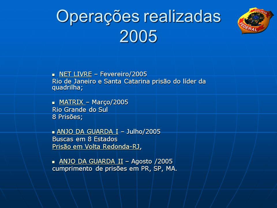 Operações realizadas 2005 NET LIVRE – Fevereiro/2005 NET LIVRE – Fevereiro/2005NET LIVRENET LIVRE Rio de Janeiro e Santa Catarina prisão do líder da q