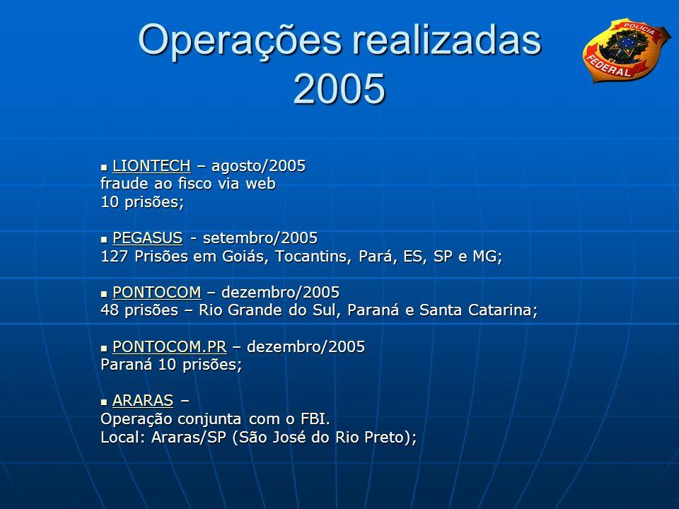 Operações realizadas 2005 LIONTECH – agosto/2005 LIONTECH – agosto/2005 fraude ao fisco via web 10 prisões; PEGASUS - setembro/2005 PEGASUS - setembro