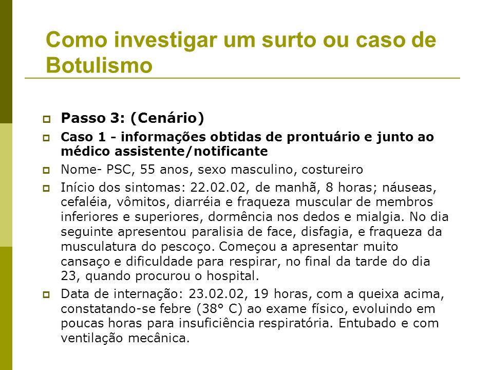 Passo 3: Verificar o diagnóstico Que informações são importantes na história anterior do paciente? Episódio recente de gripe ou similar? Doença gastro