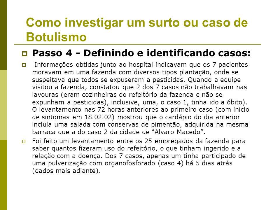 Passo 4 - Definindo e identificando casos: Características dos 7 casos na cidade Vizinha - 18 a 19 de fevereiro de 2002 Como investigar um surto ou ca