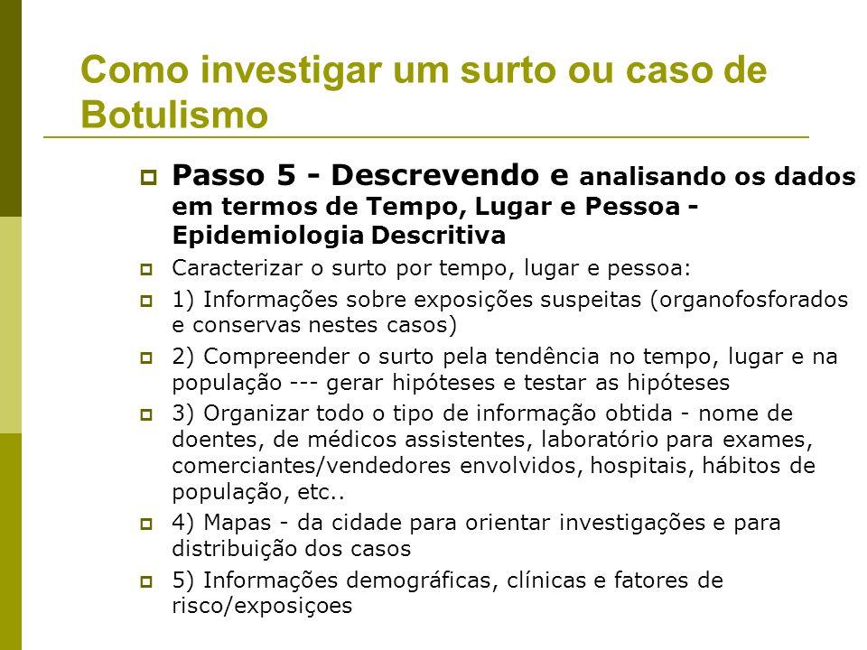Passo 4 - Definindo e identificando casos: Informações obtidas junto ao hospital indicavam que os 7 pacientes moravam em uma fazenda com diversos tipo