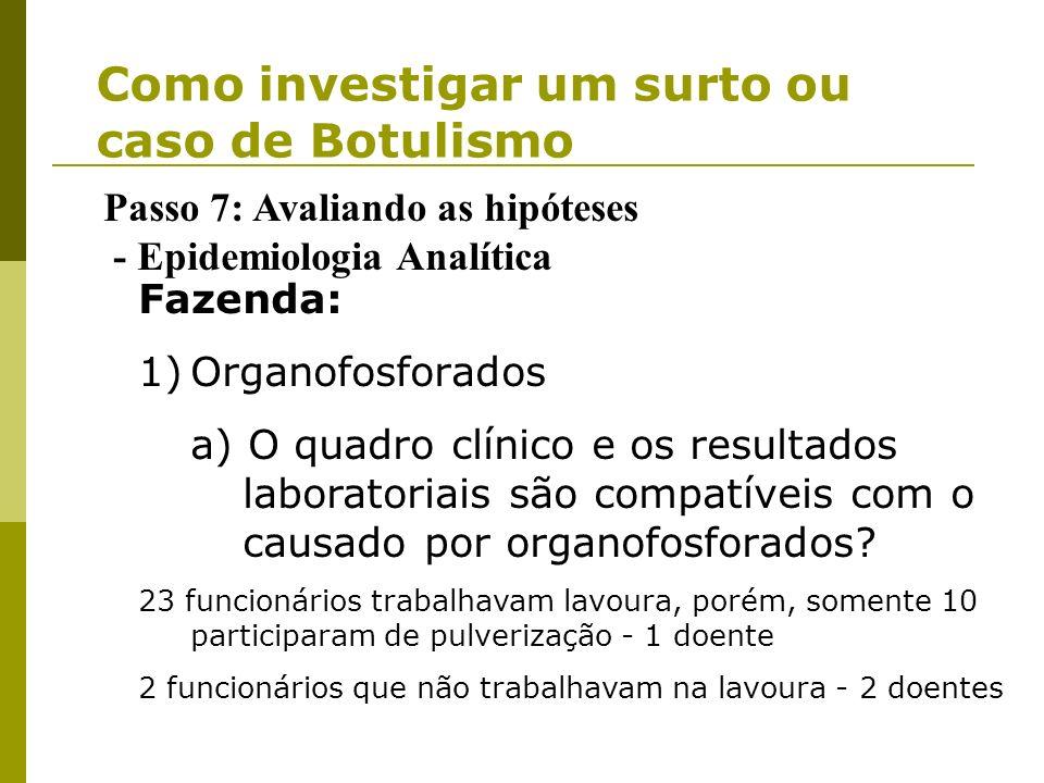 Passo 7: Avaliando as hipóteses - Epidemiologia Analítica Avaliar a credibilidade das hipóteses - comparando dados/fatos - Métodos: Estudo Retrospecti