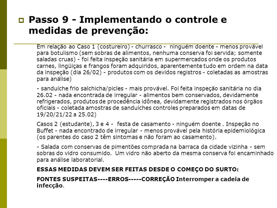 Passo 8 - Refinando as hipóteses: Como investigar um surto ou caso de Botulismo Em caso de os estudos não confirmarem a hipótese, reconsiderar e estab