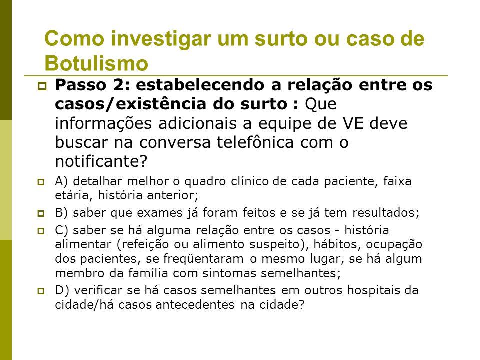 Passo 1: A VE se preparando para a investigação em campo (Para ir a campo a equipe de VE deve): 1) conhecer a doença (quadro clínico, vias de transmis
