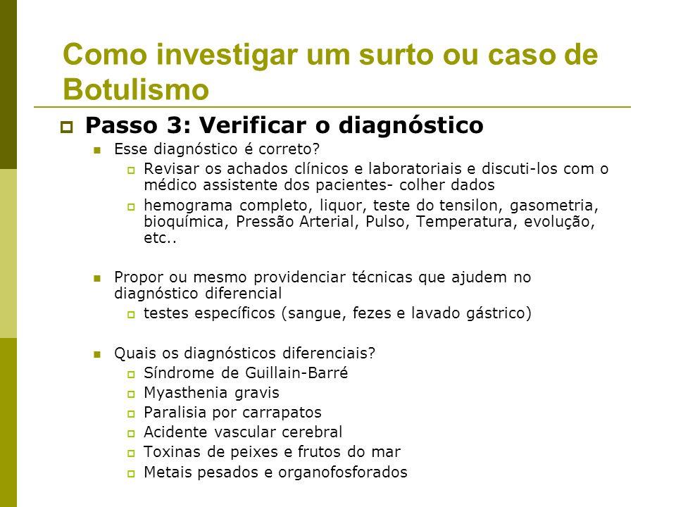 Passo 4 - Definindo e identificando casos: Características dos 4 casos na cidade Álvaro Macedo - 22 a 24 de fevereiro de 2002 Como investigar um surto ou caso de Botulismo ____________________________________________________________________________________ Caso IS Náu Vômi BSeca Ptose Dipl Disf VTurva Paralisia Dispnéia Outros Hosp.