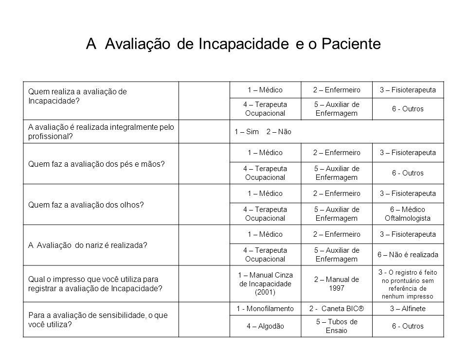 A Avaliação de Incapacidade e o Paciente Quem realiza a avaliação de Incapacidade? 1 – Médico2 – Enfermeiro3 – Fisioterapeuta 4 – Terapeuta Ocupaciona