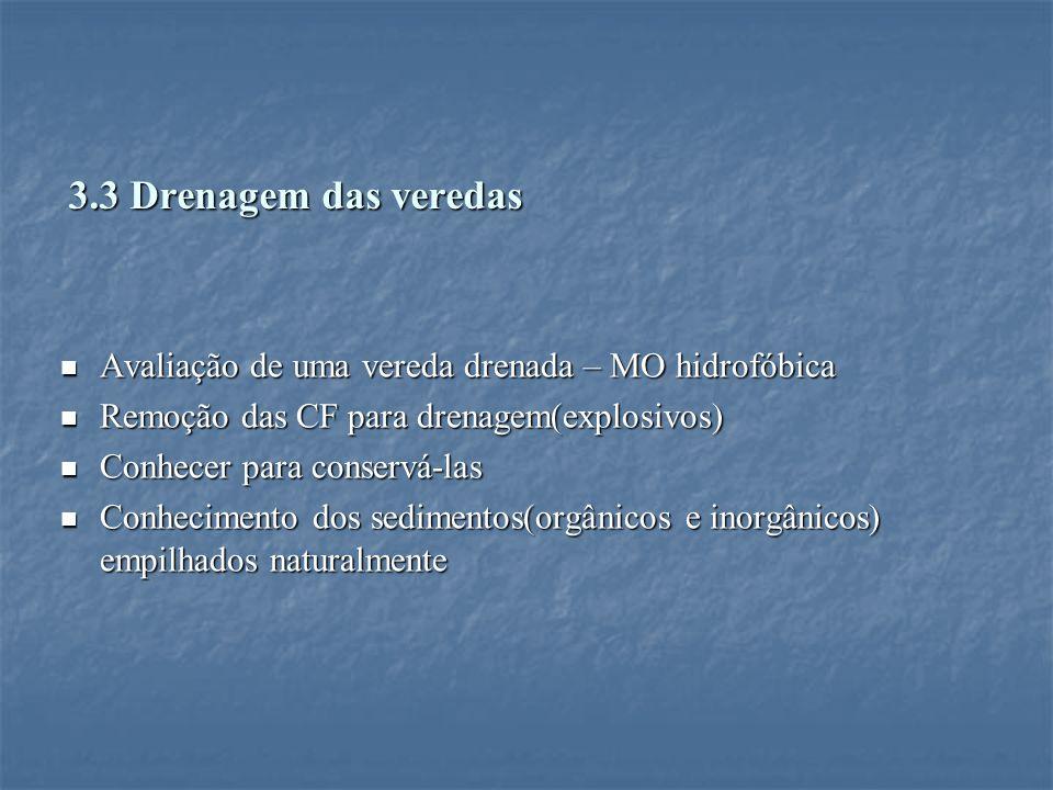 3.3 Drenagem das veredas Avaliação de uma vereda drenada – MO hidrofóbica Avaliação de uma vereda drenada – MO hidrofóbica Remoção das CF para drenage