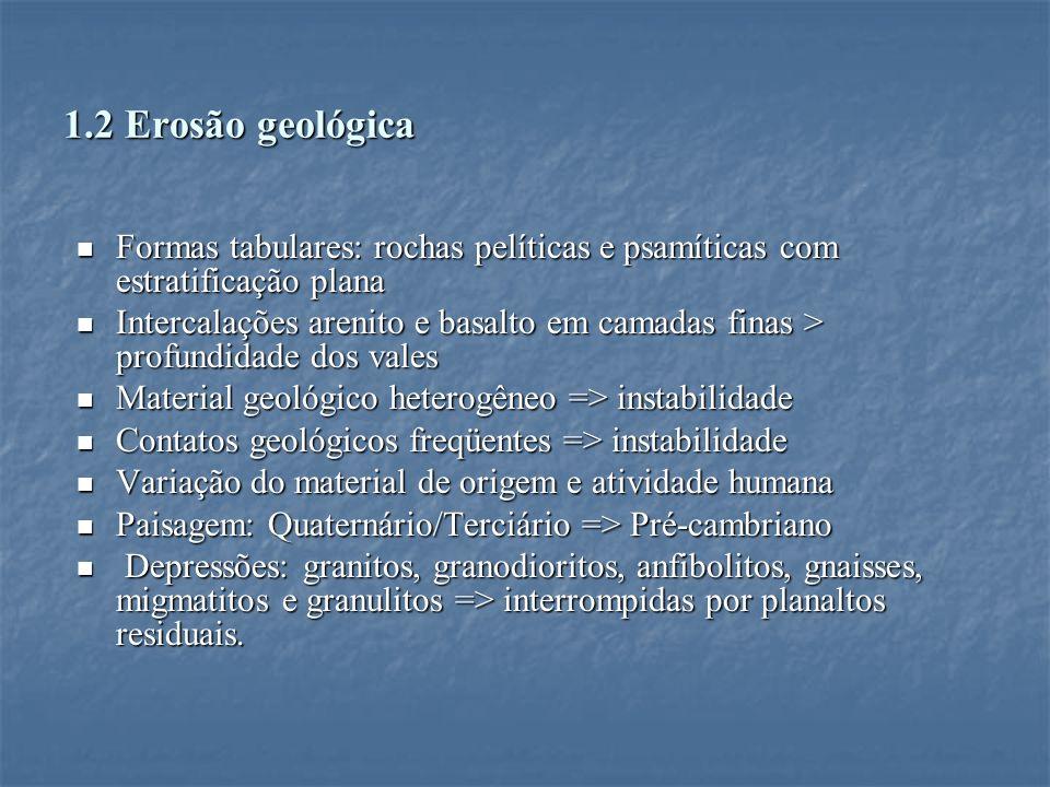 1.2 Erosão geológica Formas tabulares: rochas pelíticas e psamíticas com estratificação plana Formas tabulares: rochas pelíticas e psamíticas com estr