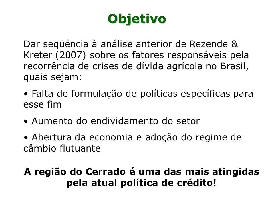 Objetivo Dar seqüência à análise anterior de Rezende & Kreter (2007) sobre os fatores responsáveis pela recorrência de crises de dívida agrícola no Br